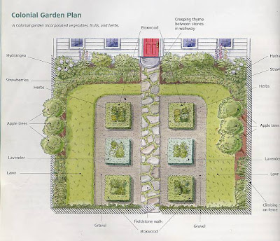 Colonial garden plans for Mckie wing roth home designs