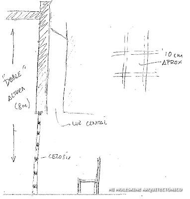 MY ARCHITECTURAL MOLESKINE®: LUIS BARRAGAN: CHAPEL OF THE