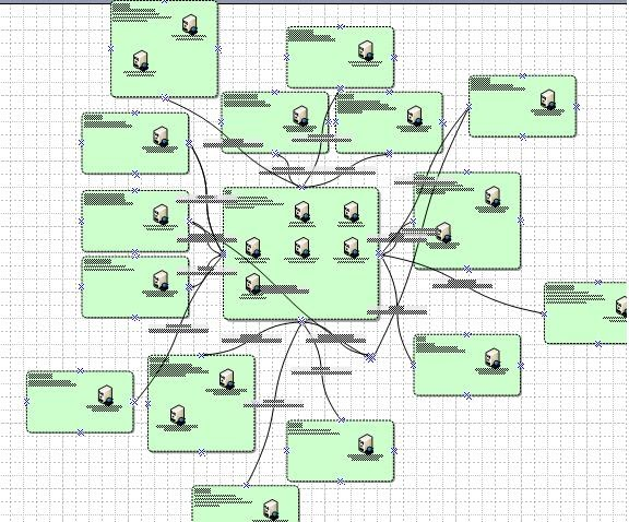 Compdocs  Draw A Diagram Of The Active Directory Topology