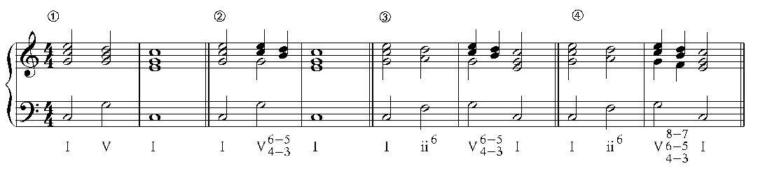 Partwriting Help Iii Music Theory Blog