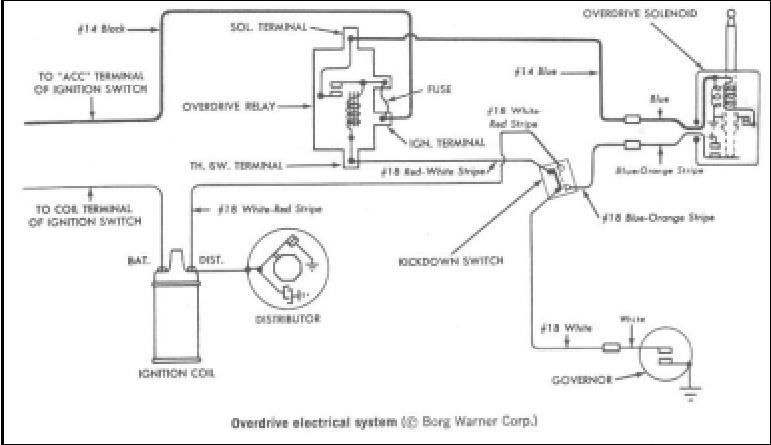 Chevy Overdrive Wiring Diagram on new studebaker car