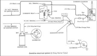 borg warner truck wiring diagram wiring and diagram. Black Bedroom Furniture Sets. Home Design Ideas