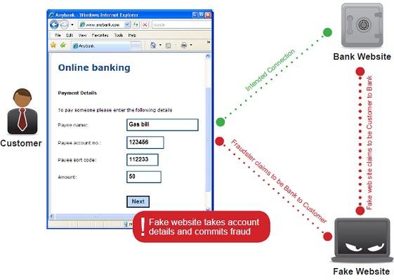 silentbanker gratis