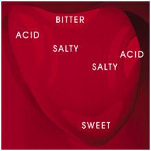 esquema de los sabores que percibe la lengua; en la punta de la lengua dulce, al centro en los lados salado, más hacia los lados ácido y al final amargo. La sensación tánica no es gustativa sino táctil y se percibe en el paladar.