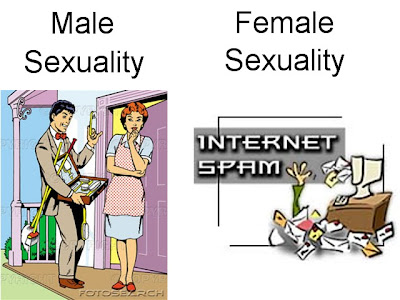 Men and women equal in sex