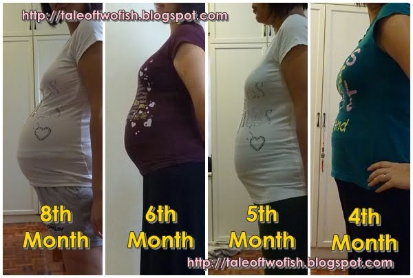 Pregnancy 6th month images