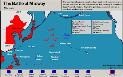 A history of the battle of the midway