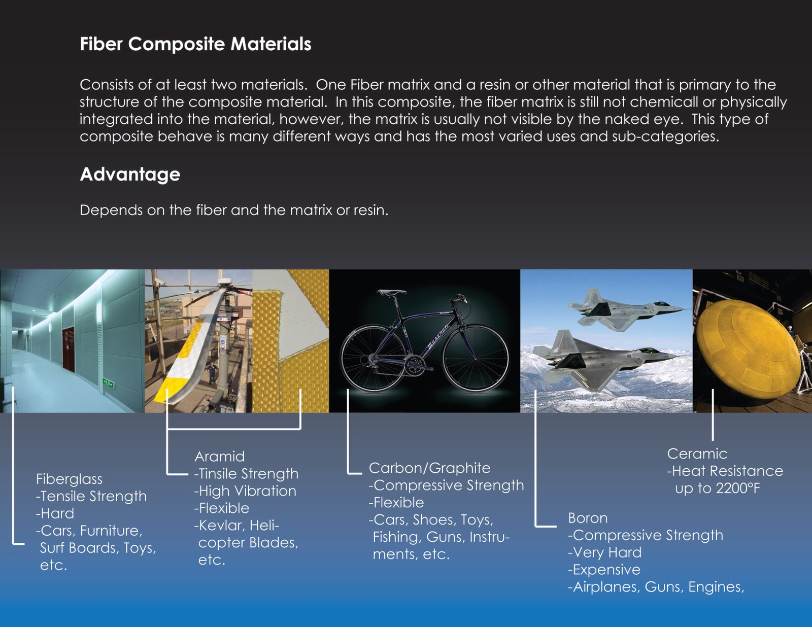 materials database posted by jonathan pace at 4 52 am no comments