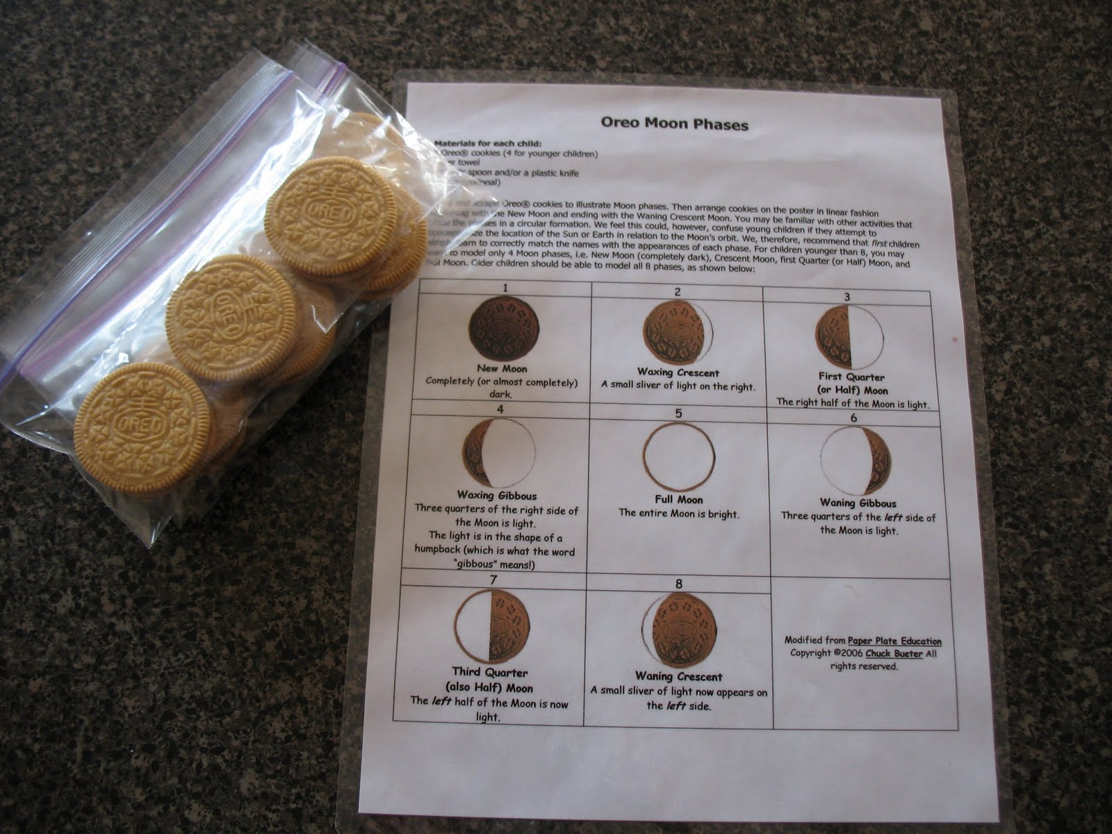 What S In The Box Oreo Cookie Moon Phases Activity