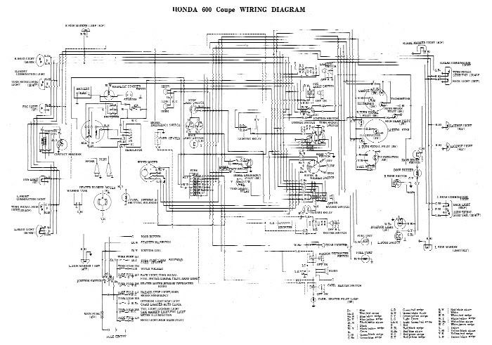 HONDA 600 COUPE WIRING DIAGRAM ~ Wiring Diagram User Manual