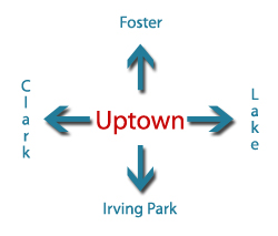 Uptown and Ward Boundaries