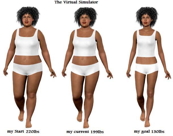 Working on It: Weight Loss: Virtual Weight Simulator