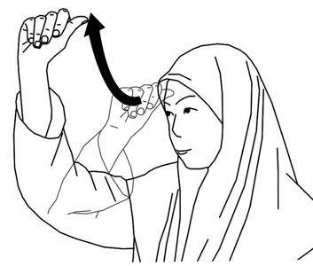 Hukum forex brunei