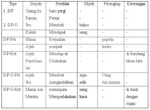 Bab 5 Membaca Nyaring Ilmu Bahasa Dan Pendidikan Bahasa