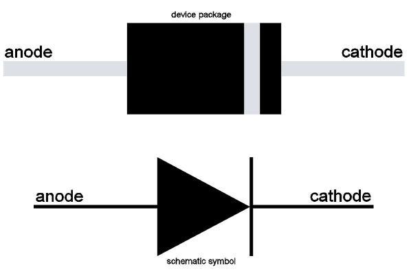 L'electronique: Composant de l'électronique