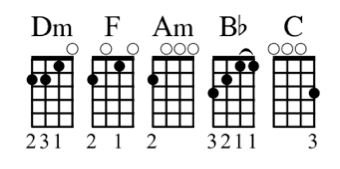 Learning the Ukulele: Appendix L: The Cave by Mumford and Sons