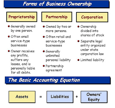 Business Reference,business reference letter,debts owed by a business are referred to as,business reference guide