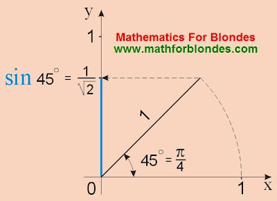 Sine is 45 degrees, sin 45, sine of pi on 4, sin  pi/4. A value of sine of 45 degrees. Mathematics for blondes.