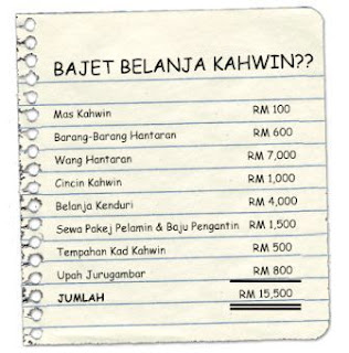 A Gift From Heart Mas Kahwin Selangor Mungkin Naik