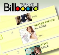 Billboard Turkiye