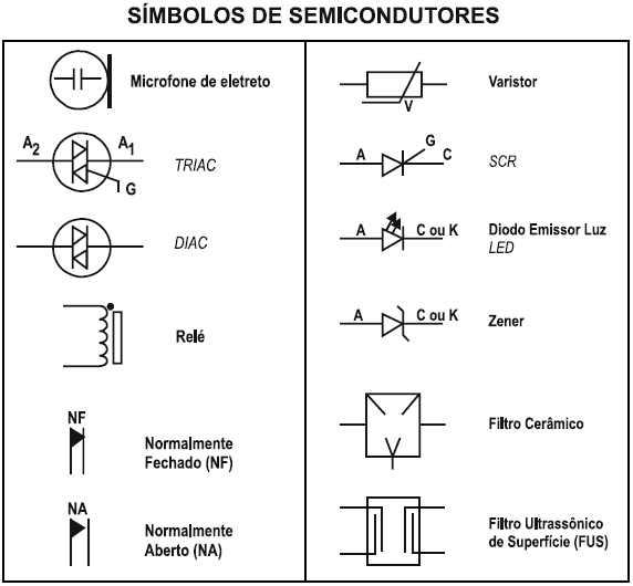 Simbolos De Componentes Eletro Eletr 244 Nicos