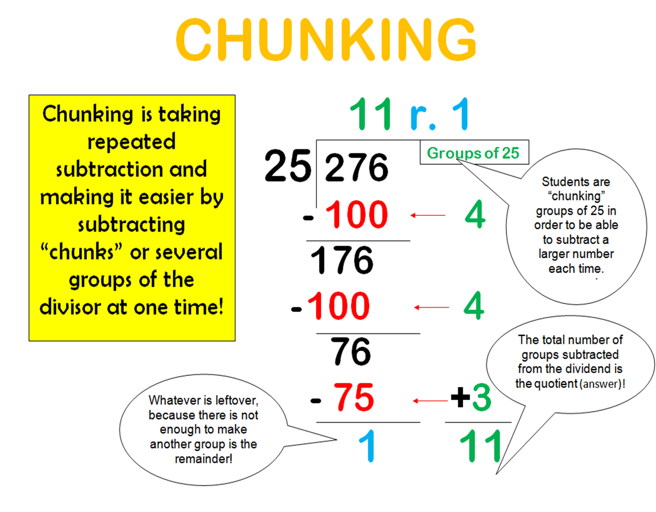 Examples of chunking words b--b top 2019