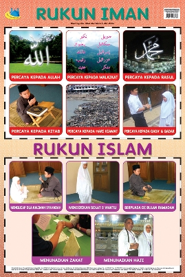 12Rukun+Iman+Poster Online Job Form P on searching for, philippines home-based, data entry, stay home, work home, to apply,