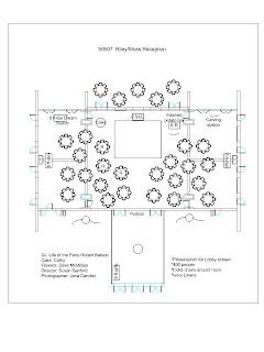 The willrich wedding planner 39 s blog wedding reception layouts for Wedding reception layout tool