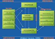 MODALIDAD DE EDUCACIÓN