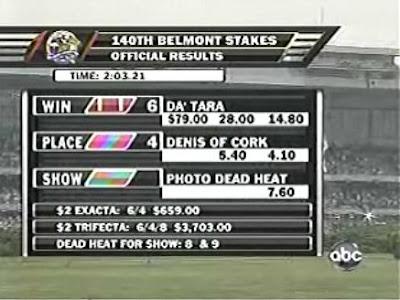 第140回ベルモントステークス(GⅠ、ベルモントパーク競馬場、ダート2400m)3着までの着順と配当