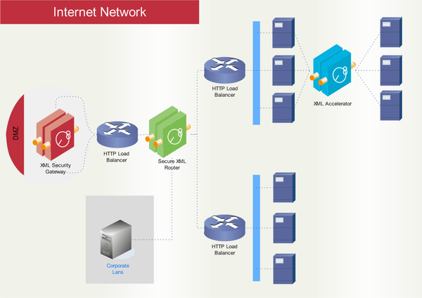 Software To Create Network Diagram Wiring Diagrams For A Half Hot Switched Outlet Edrawsoft Edraw All About Networking Quickly And Easily Draw Detailed Computer Is The Idea Drawing That Helps You Professional Looking