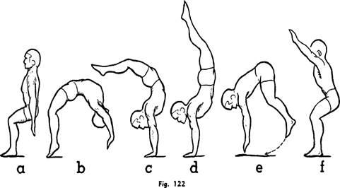 Cheerleading: Dangers & Serious Risks of Cheerleading