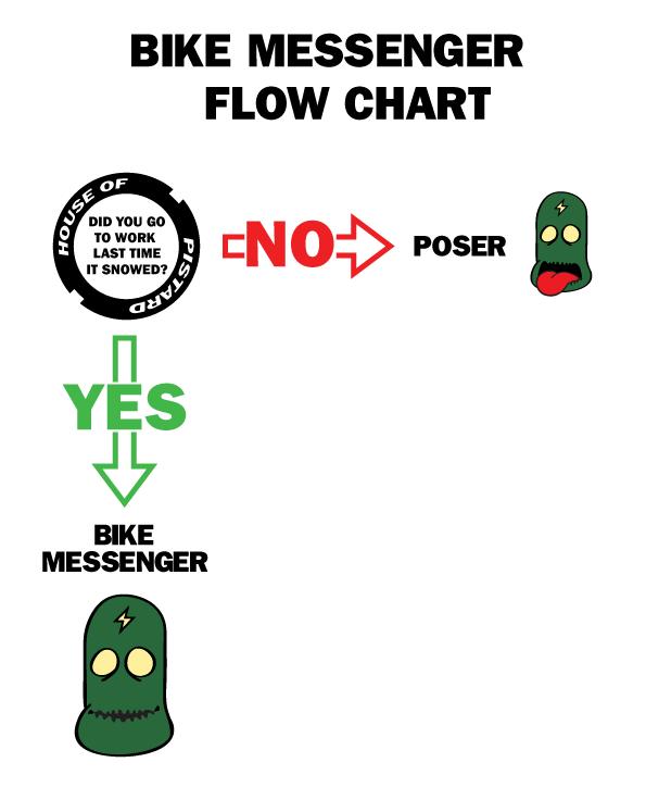 flowchart.png