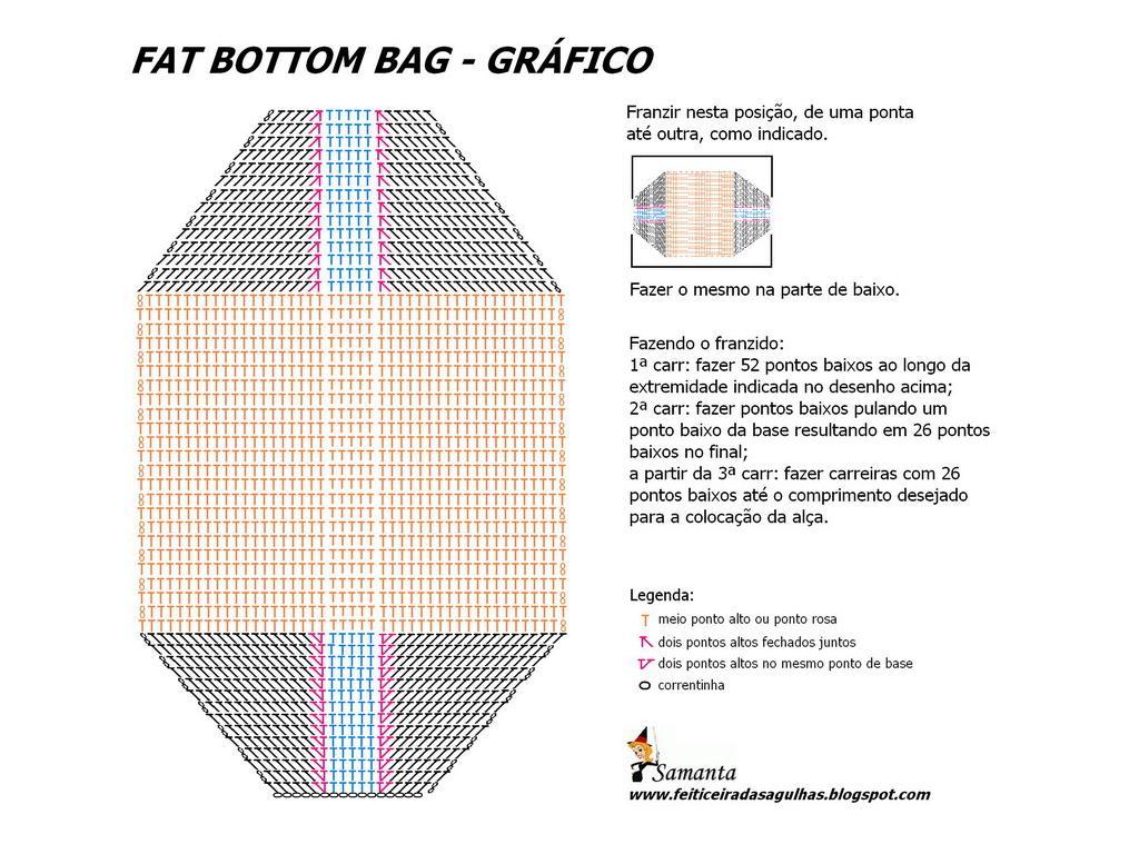 [fat+bottom+bag.jpg]