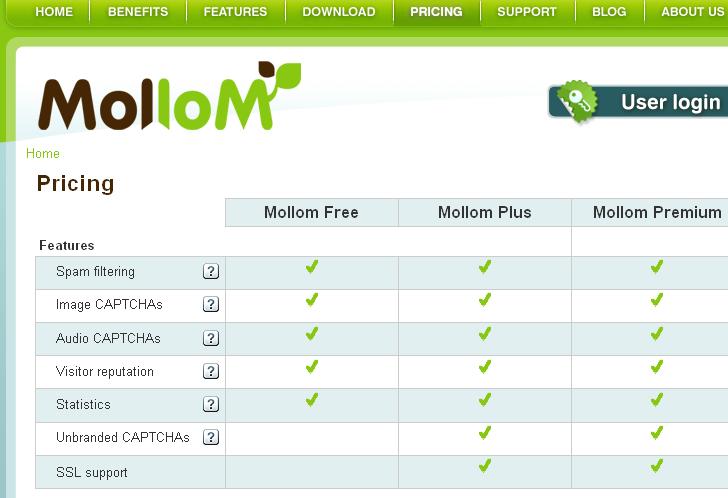 7 Drupal Modules to improve SEO of your Drupal website