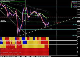 Daily trader program naked forex