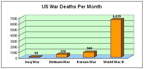 [war+deaths.JPG]