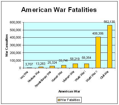 [war+deaths2.JPG]