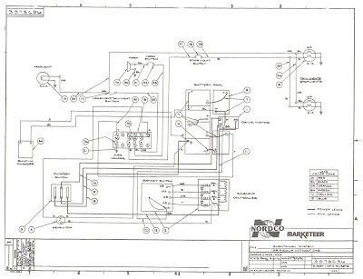 36 Volt Melex Wiring Diagram also Golf Cart 36 Volt Ezgo Wiring Diagram Parts View Topicvolt in addition SearchResults likewise Kawasaki Vulcan Vn750 Electrical System And Wiring Diagram also Vespa Parts Diagrams. on cushman electric motor diagram