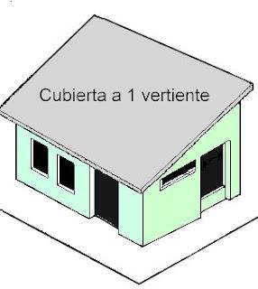 Construcciones clasificaci n seg n pendientes y funciones for Tejados de madera a un agua