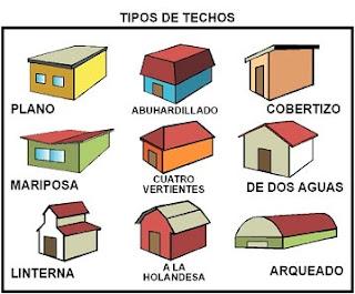 Construcciones clasificaci n seg n pendientes y funciones for Tipos de techos