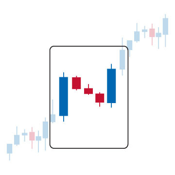 bullish continuation pattern