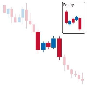 bearish continuation pattern