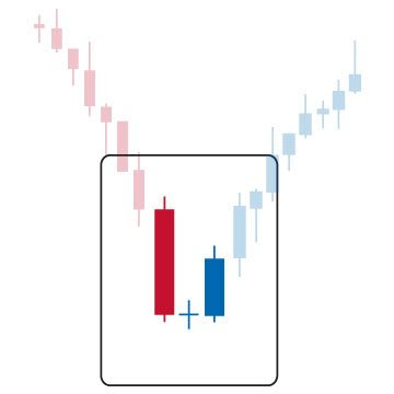 japanese candlestick reversal patterns