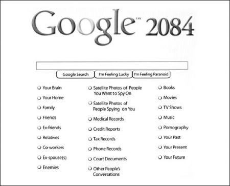 Future of Google....
