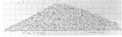 Robert Smithson - Heap of Language