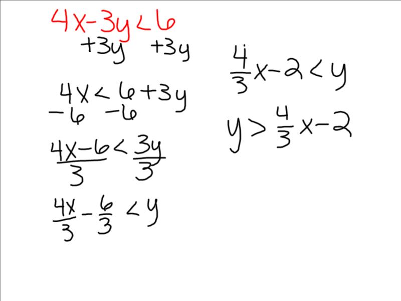 Mrs. Eggleston's 8th grade math: November 2010