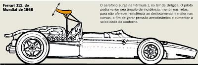 Carros F1