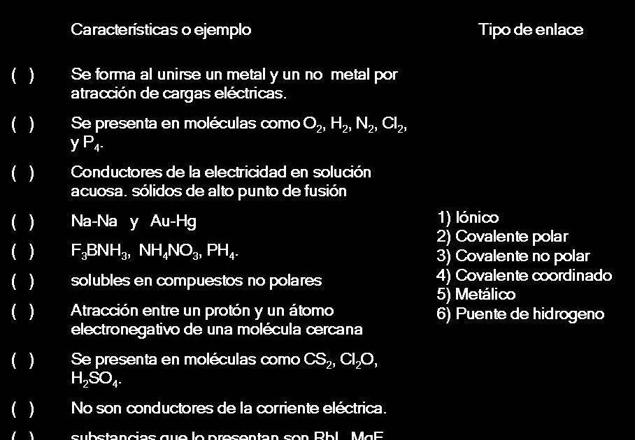 Curso De Química En El C E C Y T 15