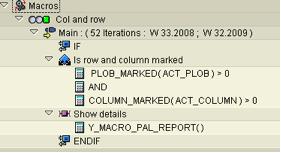 Apolemia: Marked Cell in Demand Planning Macros   On SAP SCM/APO